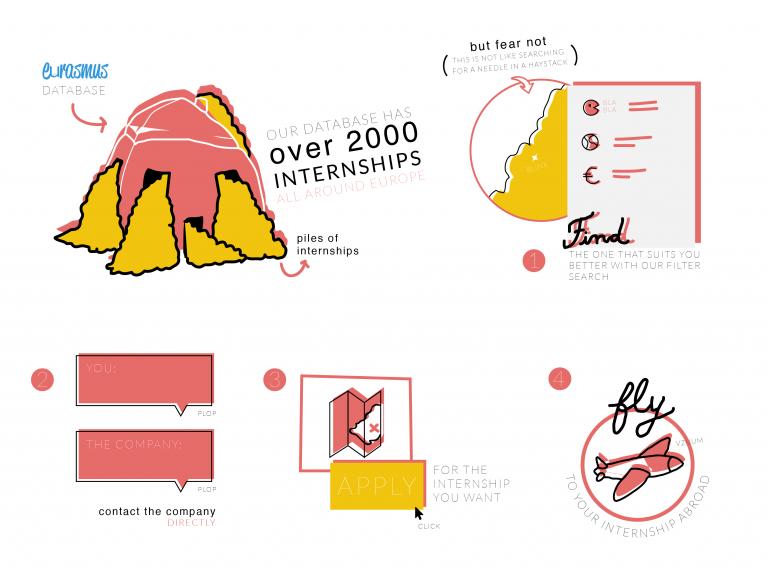 portfolio 2/11  - Infografia [Eurasmus]