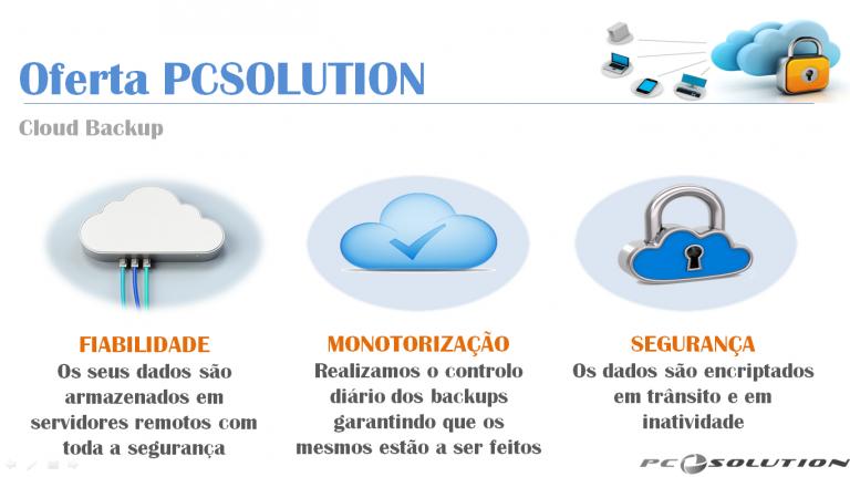 portfolio 4/7  - Cloud Backup