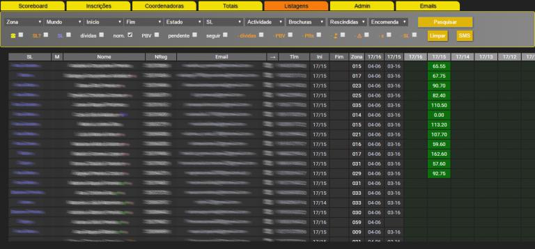 portfolio 3/4  - CRM/Dashboard à medida para gestão de equipa comercial