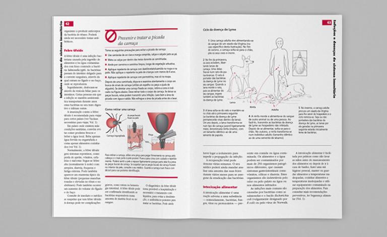 portfolio 20/84  - Paginação- Harvard Medica School- Atlântico Press