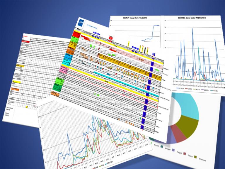 portfolio 5/5  - Marketing Digital - Análises de Desempenho