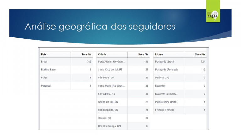 portfolio 75/78  - Resultados das Campanhas de Marketing