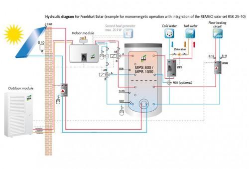 portfolio 12/163  - Bomba de calor com painel solar