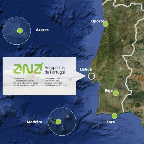 portfolio 23/24  - http://vizualwizard.com/portfolio-posts/ana-portuguese-airports/